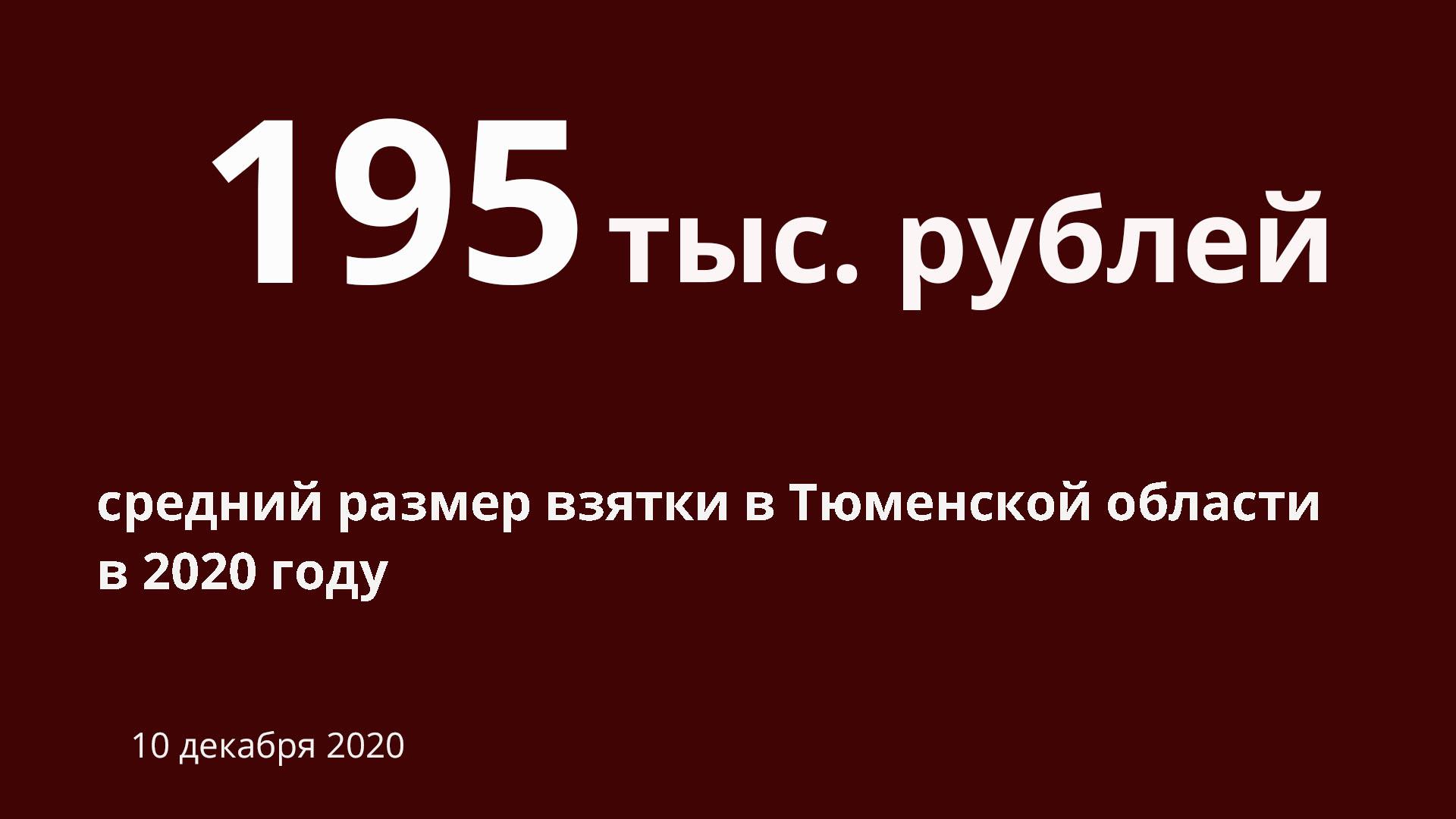 Сумма средней взятки в Тюменской области за год увеличилась в три раза