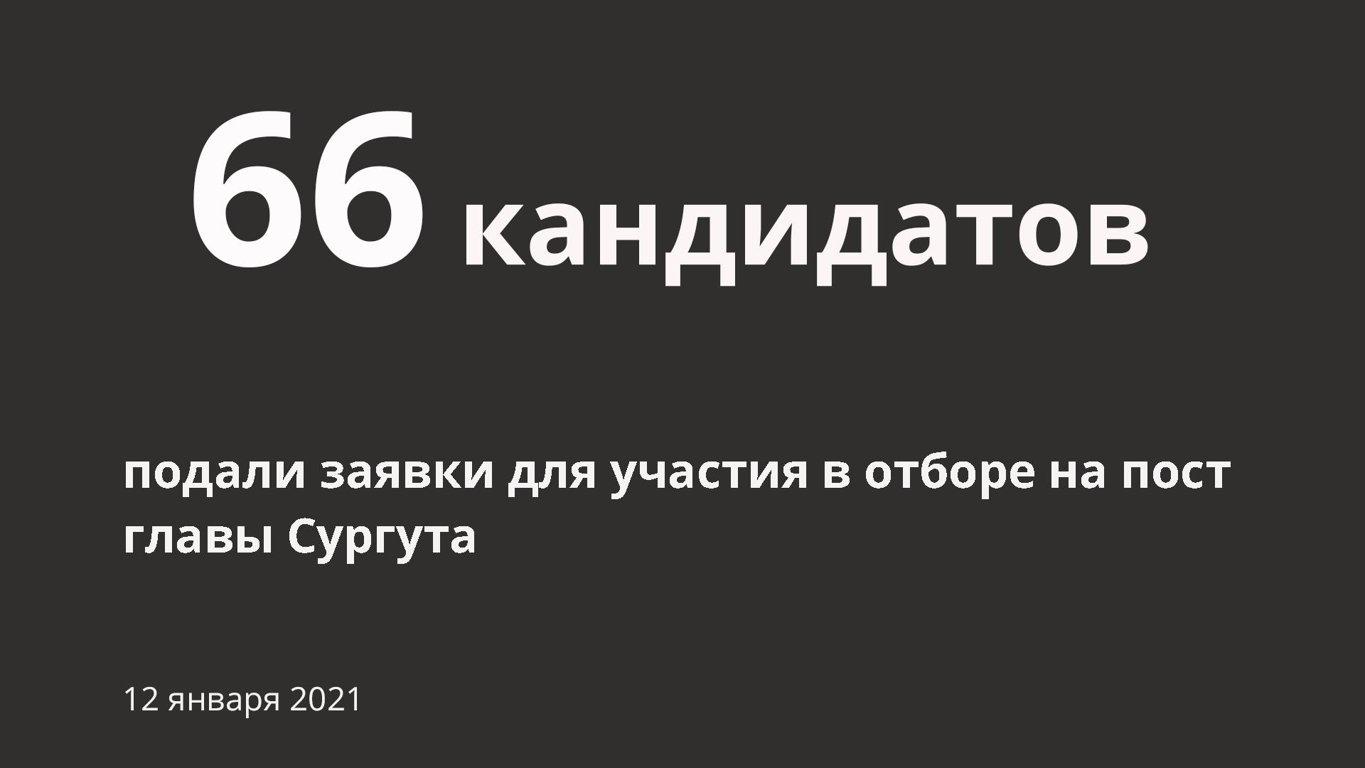 За пост главы Сургута решили побороться 66 человек